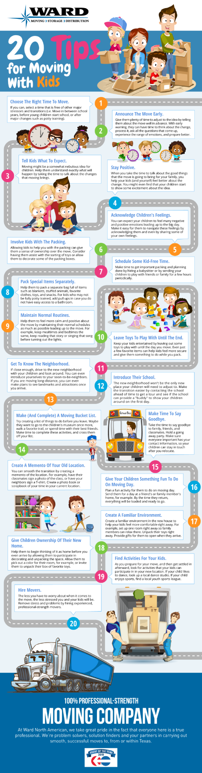 Moving with kids infographic